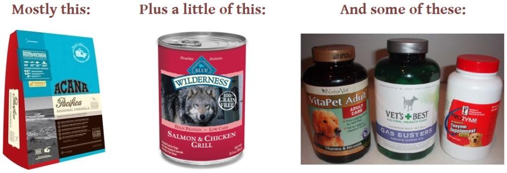 Food & Supplements